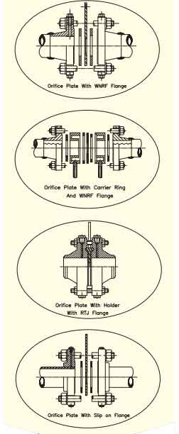 Orifice Plate and Flange Assembly
